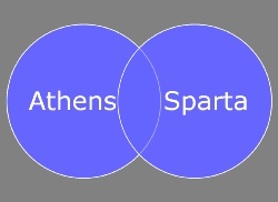 Essays comparing and contrasting athens and sparta   assignment     Pinterest